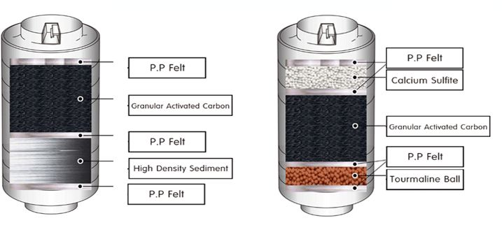 best water ionizer water filtration