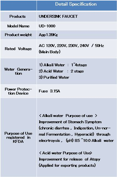 ionplus-undersink-water-ionizer-specifications